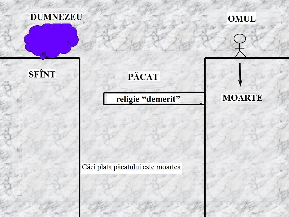 Romanian Slide2