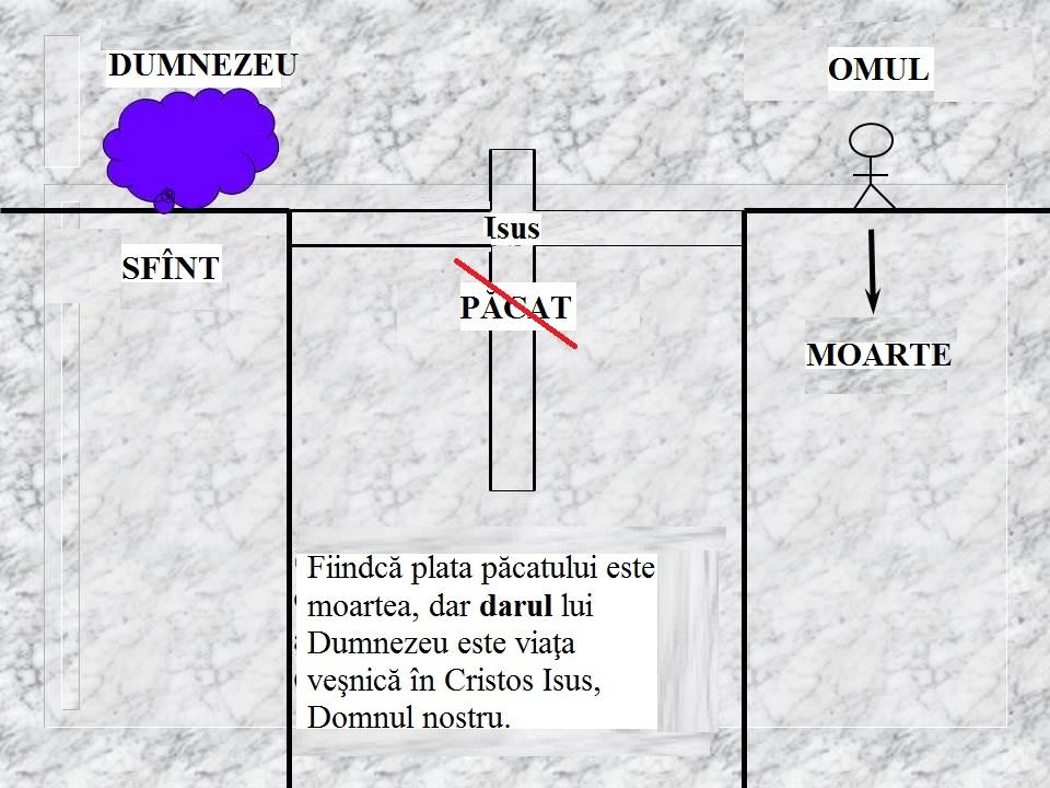 Romanian Slide3