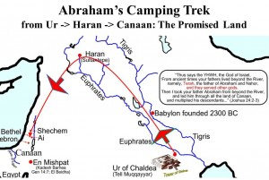 Abraham's Trek from ur to promised land